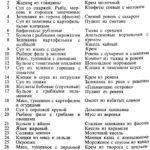 tushenaya-lushhenaya-fasol-s-muchnoj-zapravkoj-i-pyure-iz-fasoli-150x150